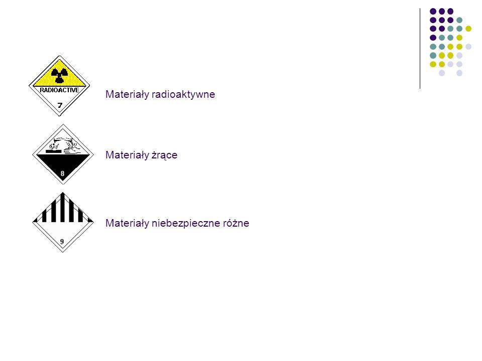 Materiały radioaktywne Materiały żrące Materiały niebezpieczne różne