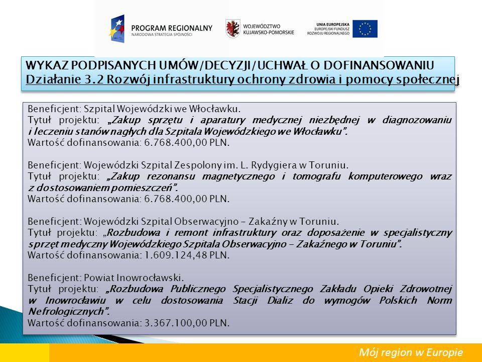 """Beneficjent: Szpital Wojewódzki we Włocławku. Tytuł projektu: """"Zakup sprzętu i aparatury medycznej niezbędnej w diagnozowaniu i leczeniu stanów nagłyc"""