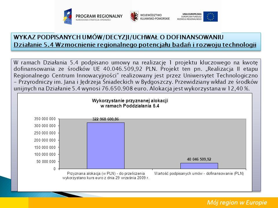"""W ramach Działania 5.4 podpisano umowy na realizację 1 projektu kluczowego na kwotę dofinansowania ze środków UE 40.046.509,92 PLN. Projekt ten pn. """"R"""