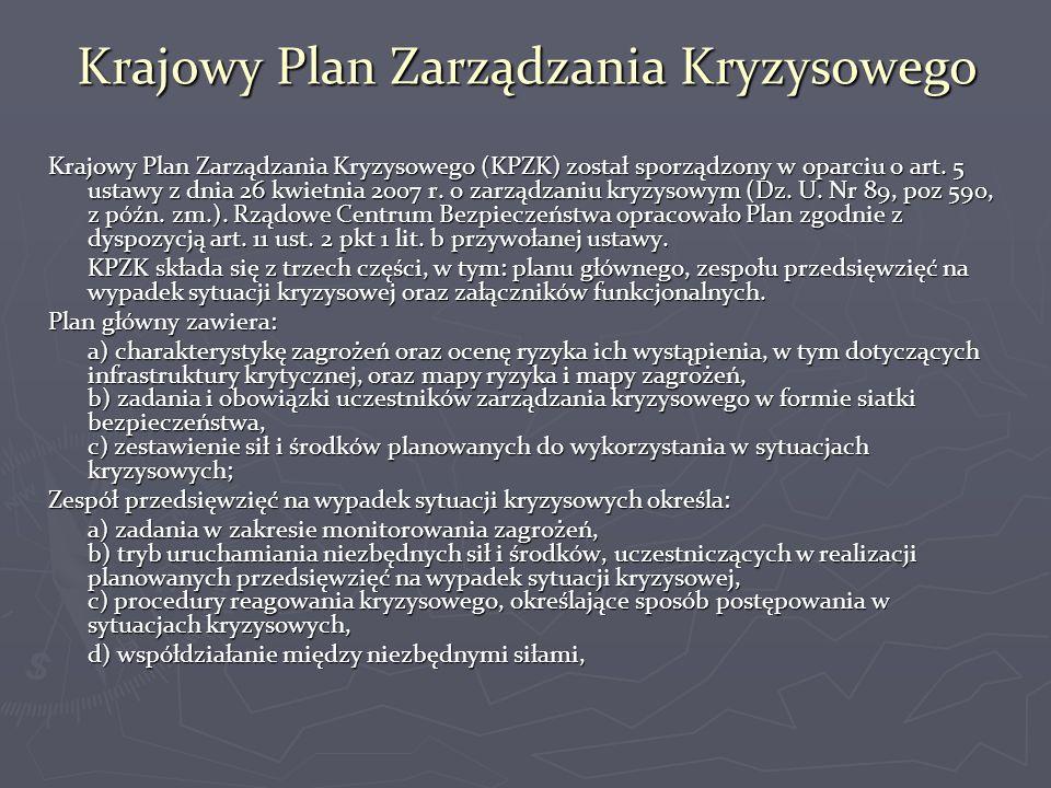 Krajowy Plan Zarządzania Kryzysowego (KPZK) został sporządzony w oparciu o art. 5 ustawy z dnia 26 kwietnia 2007 r. o zarządzaniu kryzysowym (Dz. U. N