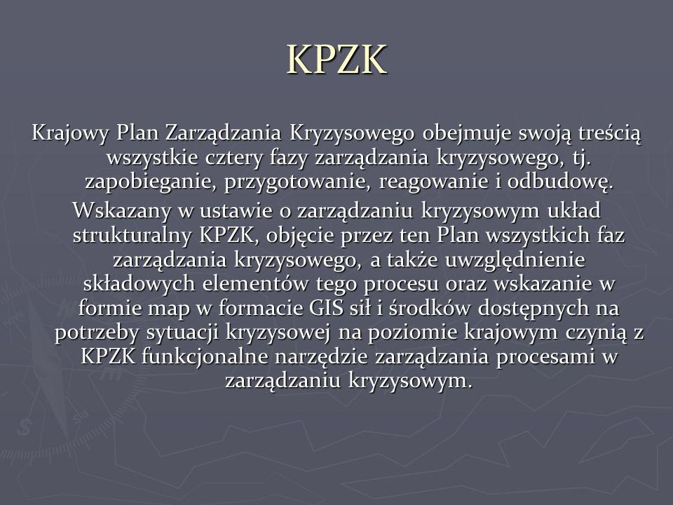 KPZK Krajowy Plan Zarządzania Kryzysowego obejmuje swoją treścią wszystkie cztery fazy zarządzania kryzysowego, tj. zapobieganie, przygotowanie, reago