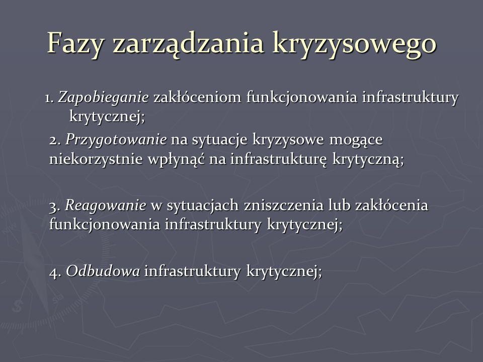 Fazy zarządzania kryzysowego 1. Zapobieganie zakłóceniom funkcjonowania infrastruktury krytycznej; 2. Przygotowanie na sytuacje kryzysowe mogące nieko