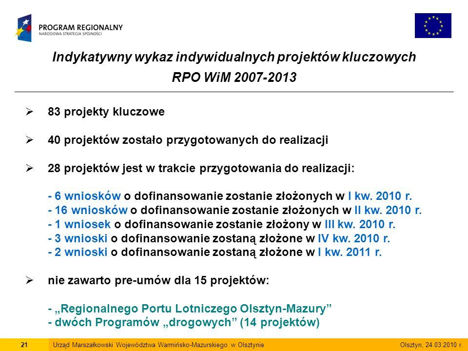 Indykatywny wykaz indywidualnych projektów kluczowych RPO WiM 2007-2013 21Urząd Marszałkowski Województwa Warmińsko-Mazurskiego w Olsztynie Olsztyn, 24.03.2010 r.