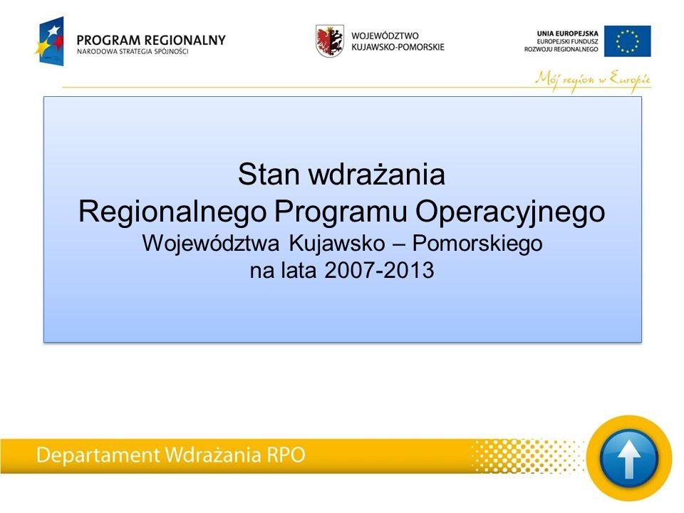 * Dane podane dla umów zarejestrowanych w KSI SIMIK w danym okresie, bez umów rozwiązanych Dynamika kontraktacji dla RPO ogółem - wartościowo