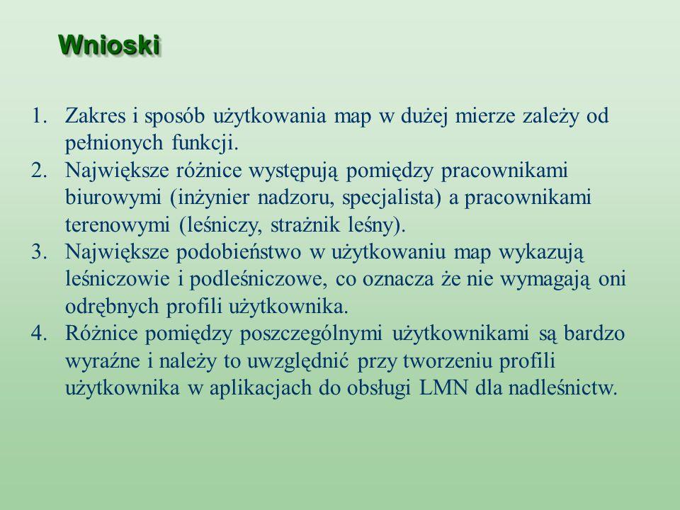 WnioskiWnioski 1.Zakres i sposób użytkowania map w dużej mierze zależy od pełnionych funkcji.