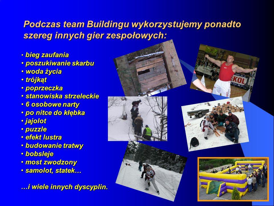 Podczas team Buildingu wykorzystujemy ponadto szereg innych gier zespołowych: bieg zaufania bieg zaufania poszukiwanie skarbu poszukiwanie skarbu woda życia woda życia trójkąt trójkąt poprzeczka poprzeczka stanowiska strzeleckie stanowiska strzeleckie 6 osobowe narty 6 osobowe narty po nitce do kłębka po nitce do kłębka jajolot jajolot puzzle puzzle efekt lustra efekt lustra budowanie tratwy budowanie tratwy bobsleje bobsleje most zwodzony most zwodzony samolot, statek… samolot, statek… …i wiele innych dyscyplin.