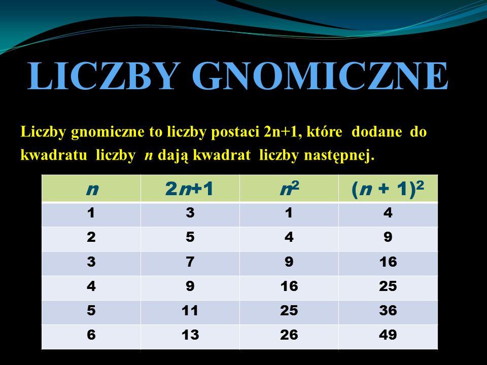 LICZBY GNOMICZNE Liczby gnomiczne to liczby postaci 2n+1, które dodane do kwadratu liczby n dają kwadrat liczby następnej. n2n+1n2n2 (n + 1) 2 1314 25