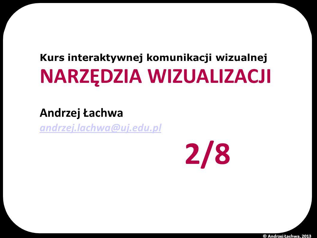 Kurs interaktywnej komunikacji wizualnej NARZĘDZIA WIZUALIZACJI Andrzej Łachwa andrzej.lachwa@uj.edu.pl 2/8 © Andrzej Łachwa, 2013