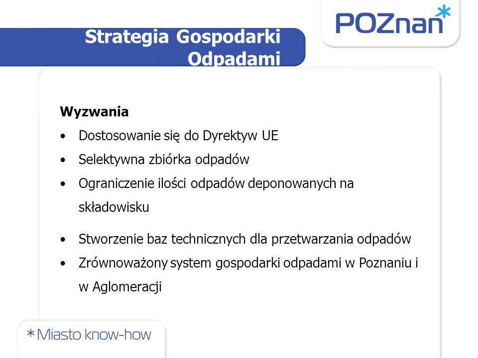 Wyzwania Dostosowanie się do Dyrektyw UE Selektywna zbiórka odpadów Ograniczenie ilości odpadów deponowanych na składowisku Stworzenie baz technicznych dla przetwarzania odpadów Zrównoważony system gospodarki odpadami w Poznaniu i w Aglomeracji Strategia Gospodarki Odpadami