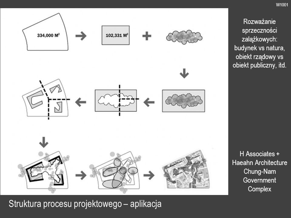 W1001 Struktura procesu projektowego – aplikacja H Associates + Haeahn Architecture Chung-Nam Government Complex Rozważanie sprzeczności zalążkowych: budynek vs natura, obiekt rządowy vs obiekt publiczny, itd.
