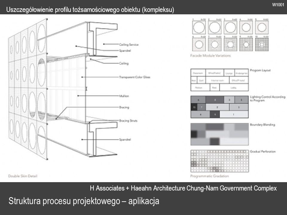 W1001 Struktura procesu projektowego – aplikacja H Associates + Haeahn Architecture Chung-Nam Government Complex Uszczegółowienie profilu tożsamościowego obiektu (kompleksu)