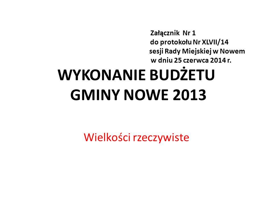 Załącznik Nr 1 do protokołu Nr XLVII/14 sesji Rady Miejskiej w Nowem w dniu 25 czerwca 2014 r.