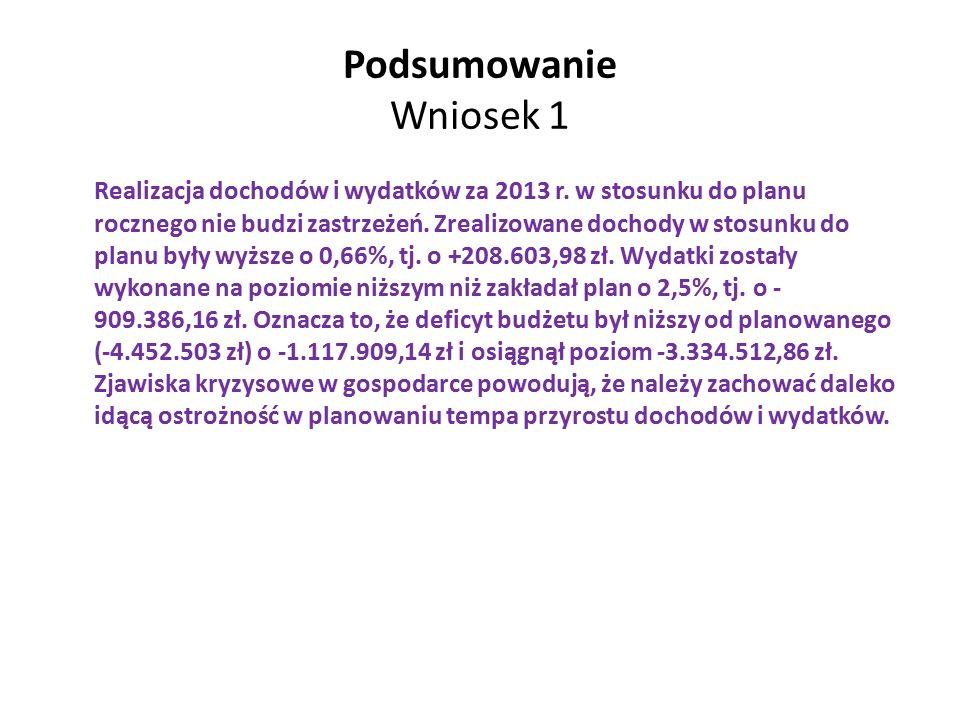 Podsumowanie Wniosek 1 Realizacja dochodów i wydatków za 2013 r.