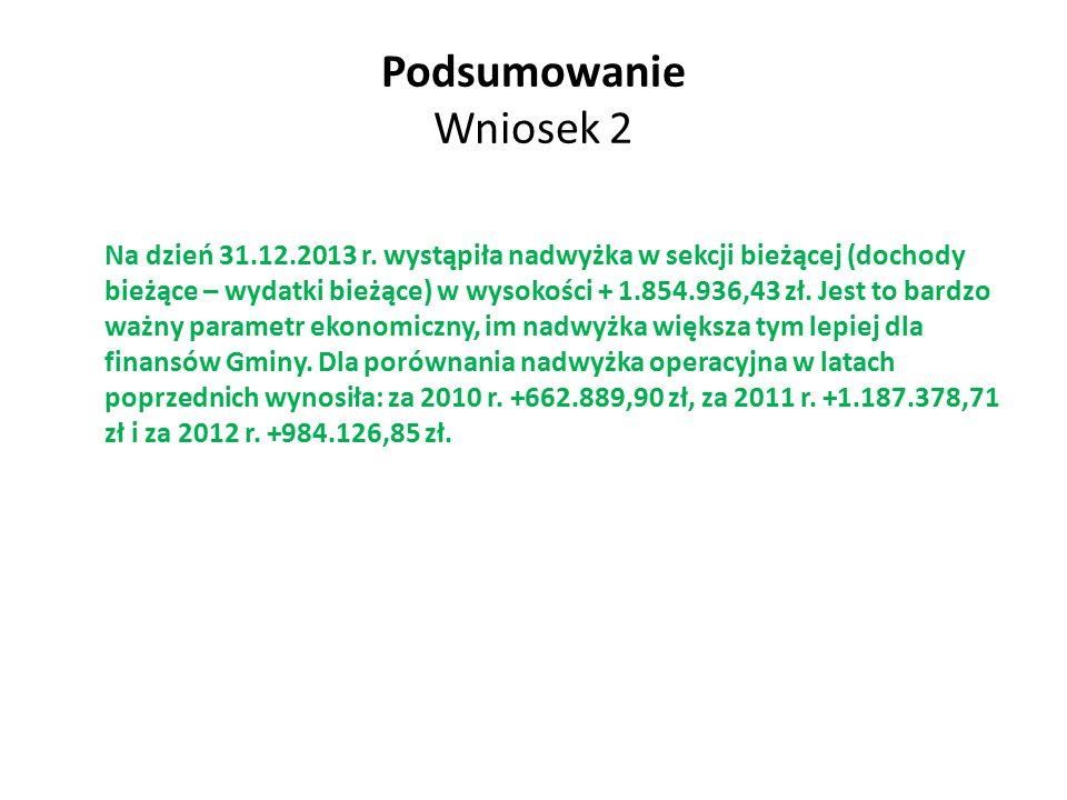 Podsumowanie Wniosek 2 Na dzień 31.12.2013 r.