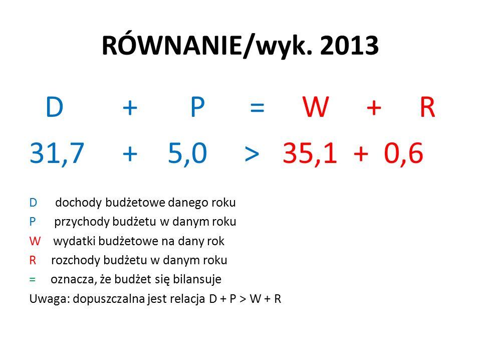 RÓWNANIE/wyk.