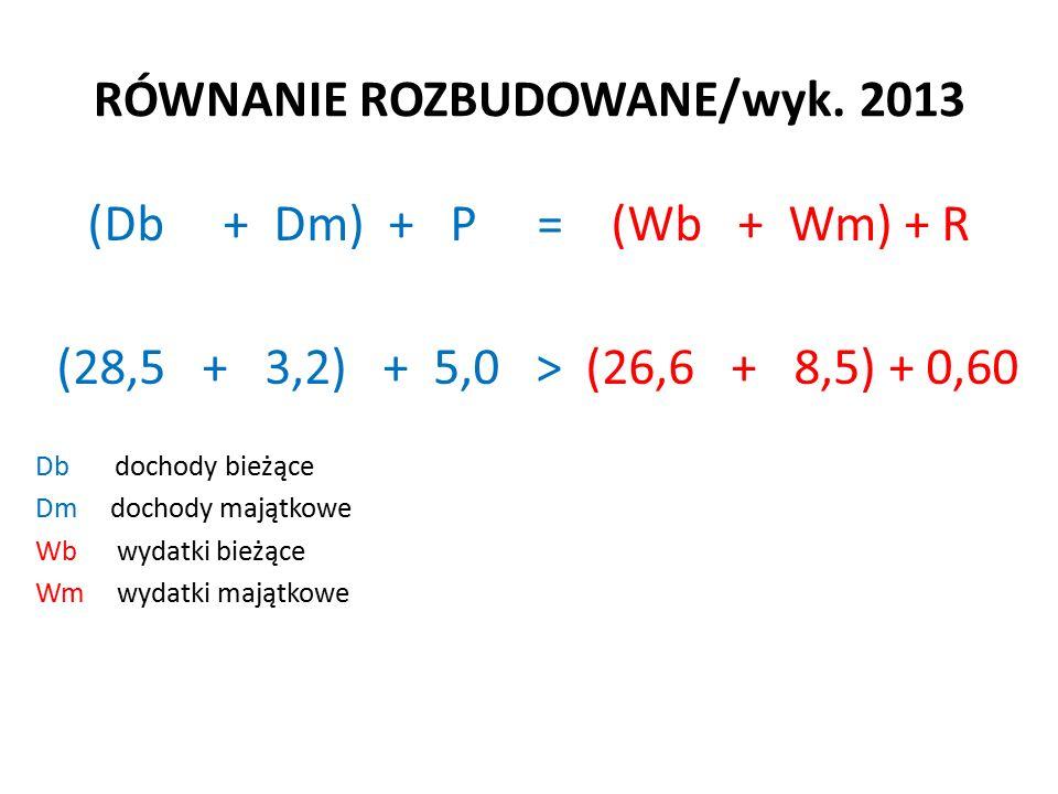 RÓWNANIE ROZBUDOWANE/wyk.