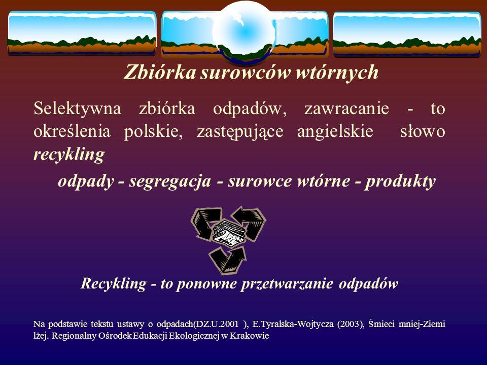 Zbiórka surowców wtórnych Selektywna zbiórka odpadów, zawracanie - to określenia polskie, zastępujące angielskie słowo recykling odpady - segregacja - surowce wtórne - produkty Recykling - to ponowne przetwarzanie odpadów Na podstawie tekstu ustawy o odpadach(DZ.U.2001 ), E.Tyralska-Wojtycza (2003), Śmieci mniej-Ziemi lżej.