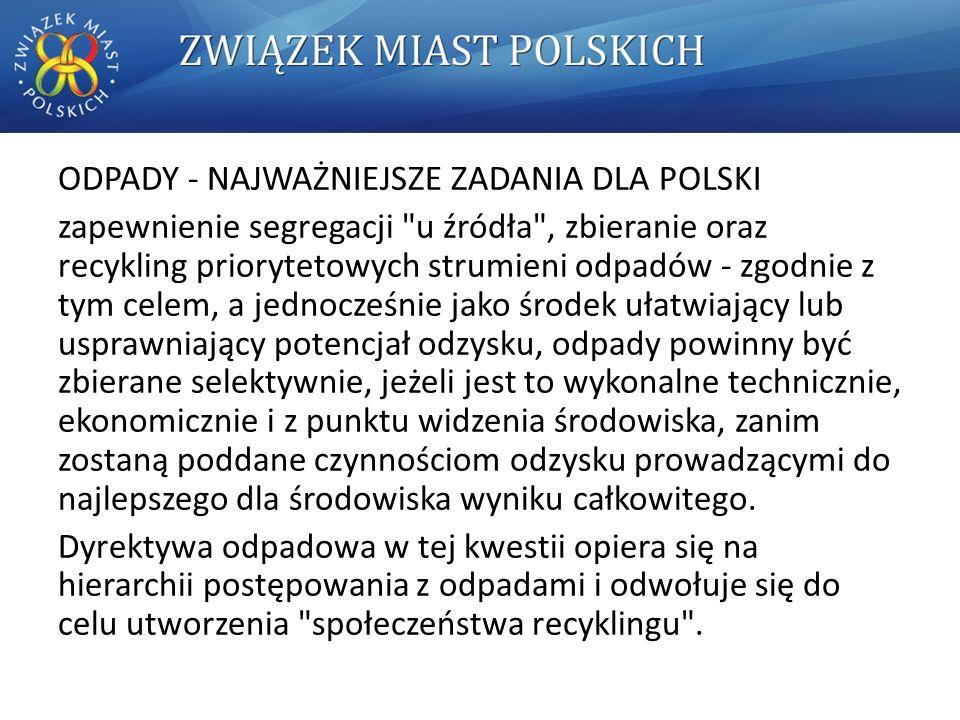 udział odpadów składowanych w zebranych odpadach zmieszanych W Polsce aż 80,2% zbieranych zmieszanych odpadów w 2010 roku trafiło na wysypiska W przypadku najlepszego województwa było to 57,0% w przypadku najgorszego 96,5%.