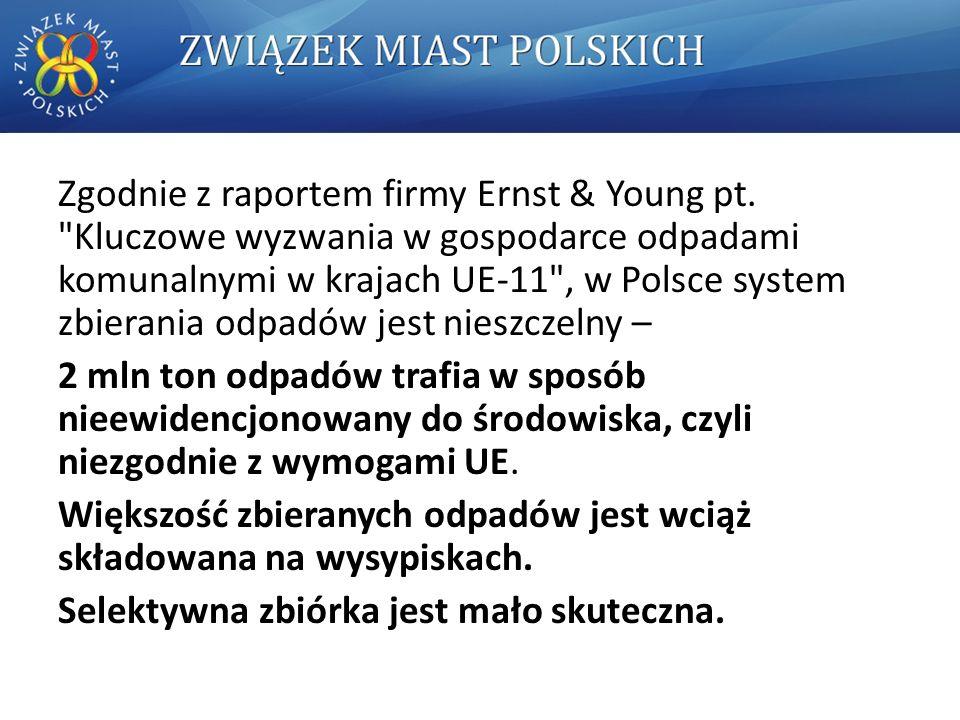 Zgodnie z raportem firmy Ernst & Young pt.