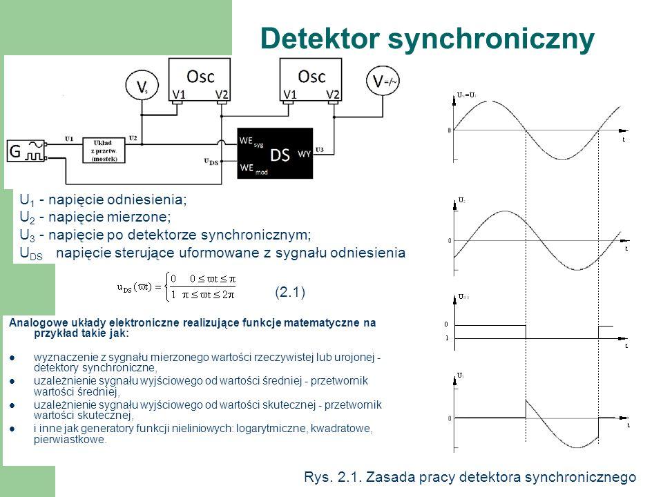 Detektor synchroniczny Analogowe układy elektroniczne realizujące funkcje matematyczne na przykład takie jak: wyznaczenie z sygnału mierzonego wartości rzeczywistej lub urojonej - detektory synchroniczne, uzależnienie sygnału wyjściowego od wartości średniej - przetwornik wartości średniej, uzależnienie sygnału wyjściowego od wartości skutecznej - przetwornik wartości skutecznej, i inne jak generatory funkcji nieliniowych: logarytmiczne, kwadratowe, pierwiastkowe.
