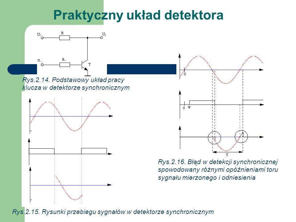 Praktyczny układ detektora Rys.2.14. Podstawowy układ pracy klucza w detektorze synchronicznym Rys.2.15. Rysunki przebiegu sygnałów w detektorze synch