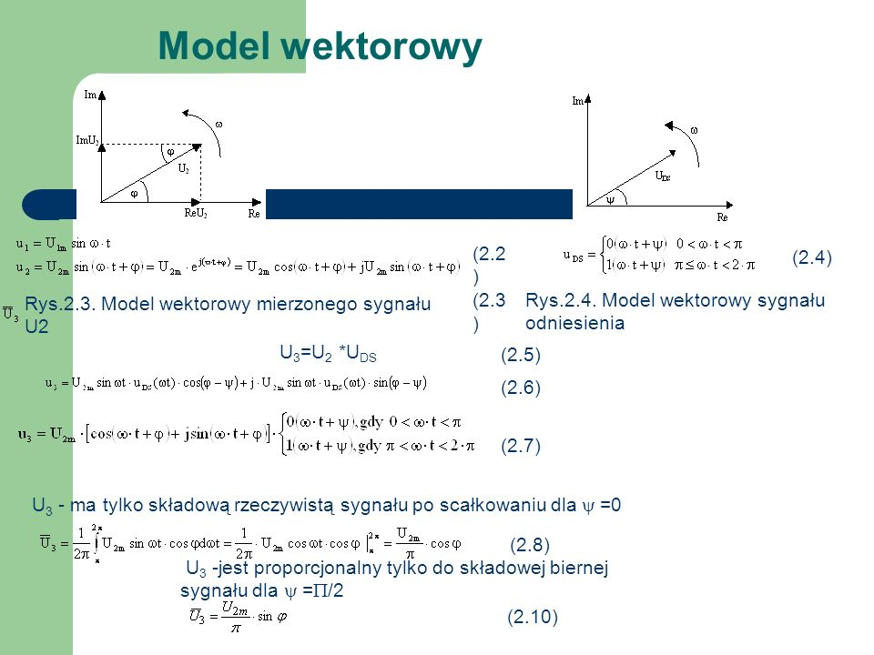 Model wektorowy Rys.2.3. Model wektorowy mierzonego sygnału U2 Rys.2.4. Model wektorowy sygnału odniesienia U 3 =U 2 *U DS (2.2 ) (2.3 ) (2.4) (2.5) (