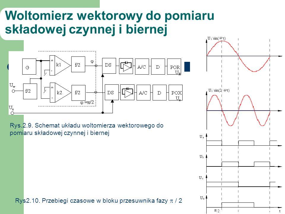 Woltomierz wektorowy do pomiaru składowej czynnej i biernej Rys.2.9. Schemat układu woltomierza wektorowego do pomiaru składowej czynnej i biernej Rys