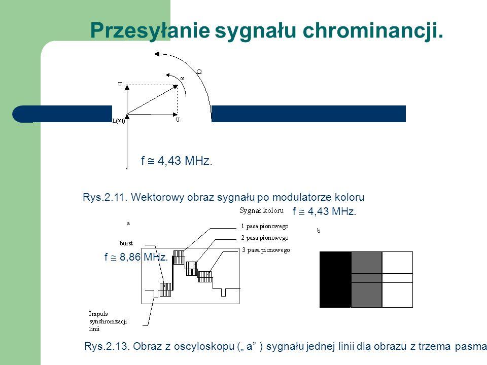 """Przesyłanie sygnału chrominancji. Rys.2.11. Wektorowy obraz sygnału po modulatorze koloru Rys.2.13. Obraz z oscyloskopu ("""" a"""" ) sygnału jednej linii d"""