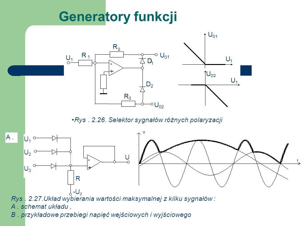 Generatory funkcji Rys. 2.26.
