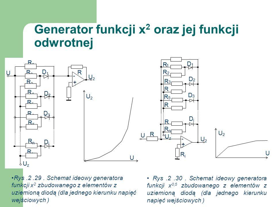 Generator funkcji x 2 oraz jej funkcji odwrotnej Rys.2.29. Schemat ideowy generatora funkcji x 2 zbudowanego z elementów z uziemioną diodą (dla jedneg