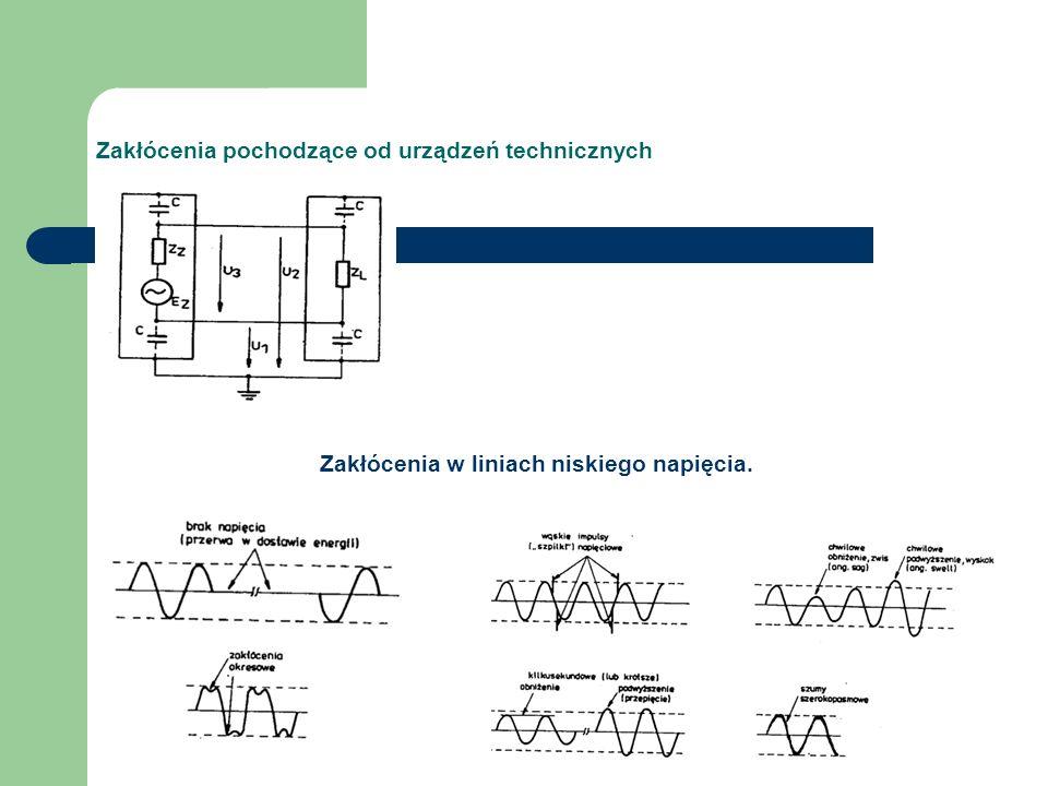 Zakłócenia pochodzące od urządzeń technicznych Zakłócenia w liniach niskiego napięcia.