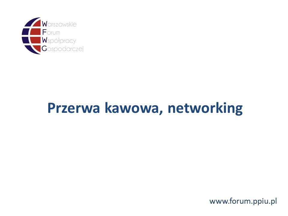 www.forum.ppiu.pl Przerwa kawowa, networking