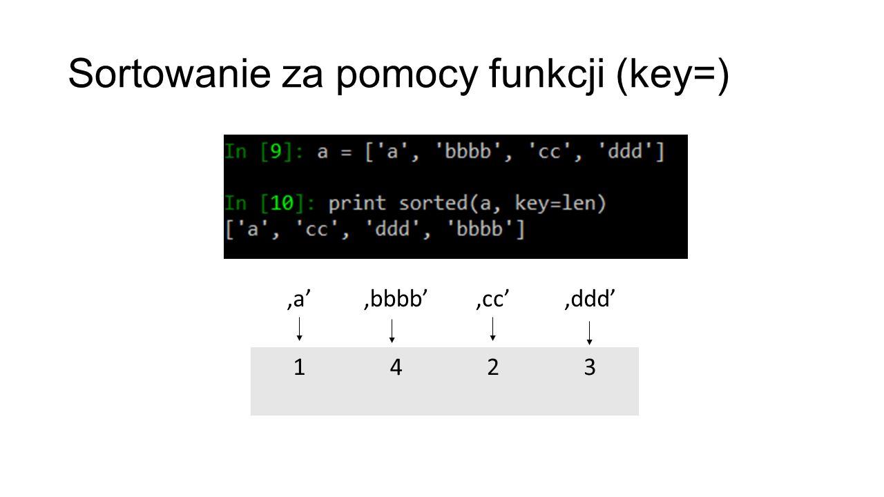 Sortowanie za pomocy funkcji (key=) 'a''bbbb''cc''ddd' 1423