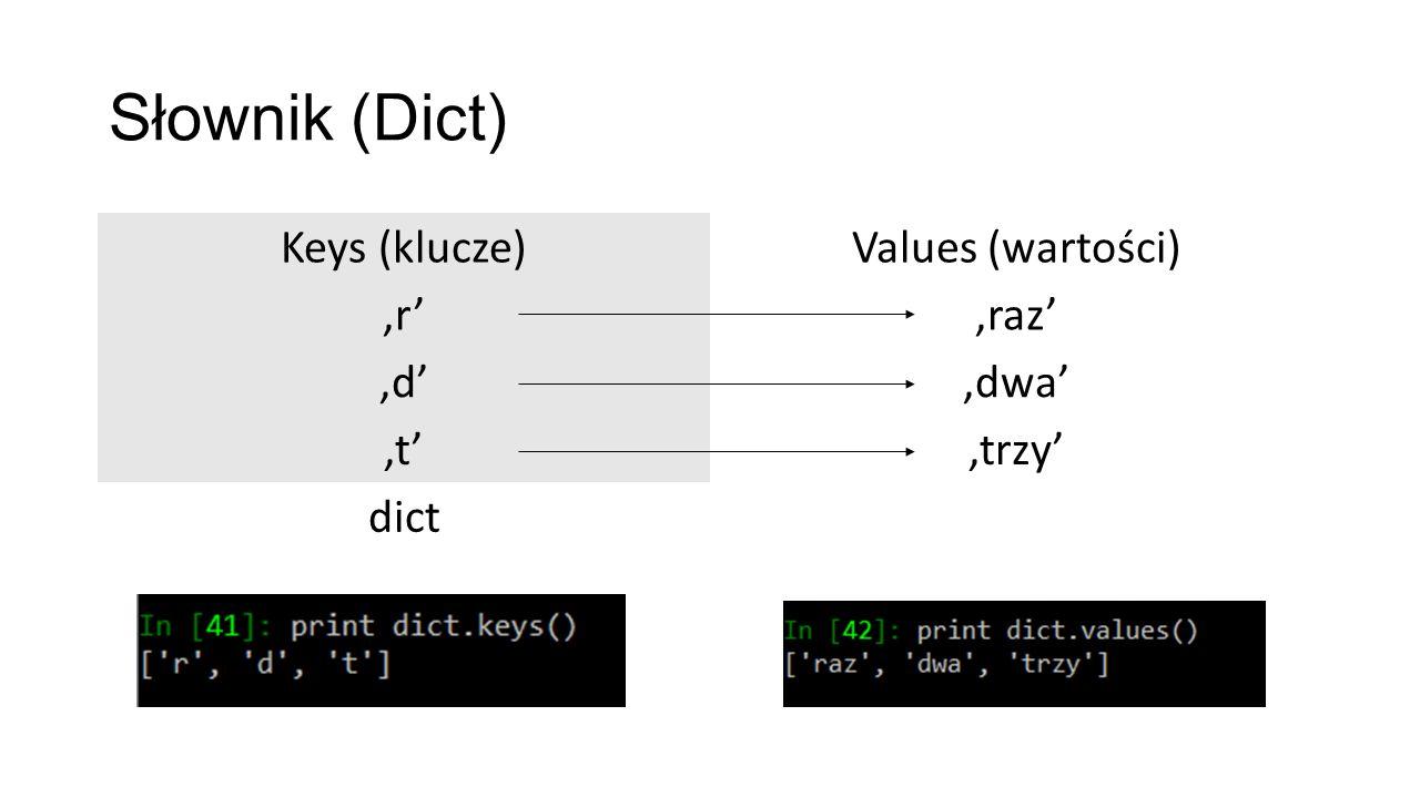 Słownik (Dict) Keys (klucze)Values (wartości) 'r''raz' 'd''dwa' 't''trzy' dict