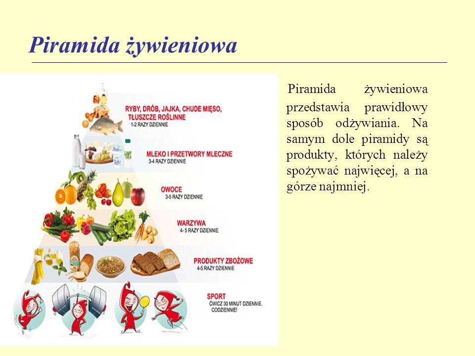 Posiłki w ciągu dnia Posiłki dnia: Posiłki dnia: - śniadanie, II śniadanie obiad, podwieczorek, kolacja Powinno się je jeść regularnie najlepiej i tej