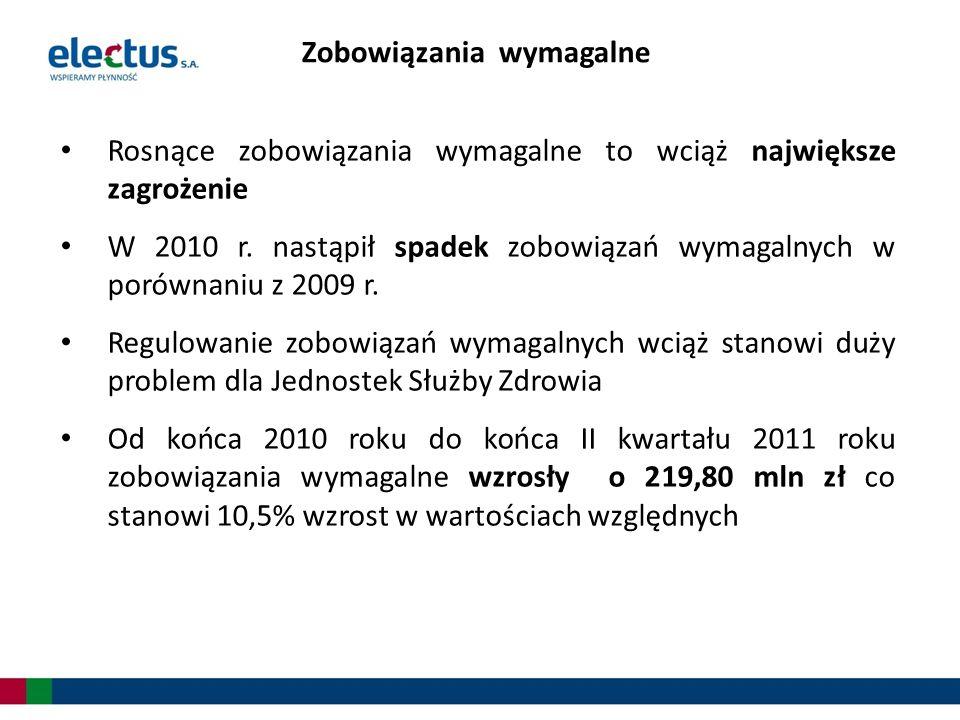 Rosnące zobowiązania wymagalne to wciąż największe zagrożenie W 2010 r. nastąpił spadek zobowiązań wymagalnych w porównaniu z 2009 r. Regulowanie zobo