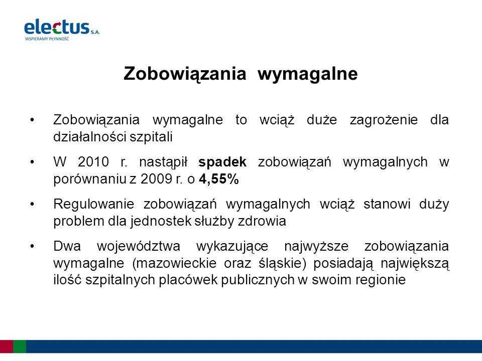 Zobowiązania wymagalne to wciąż duże zagrożenie dla działalności szpitali W 2010 r.