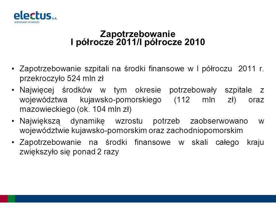 Zapotrzebowanie I półrocze 2011/I półrocze 2010 Zapotrzebowanie szpitali na środki finansowe w I półroczu 2011 r.