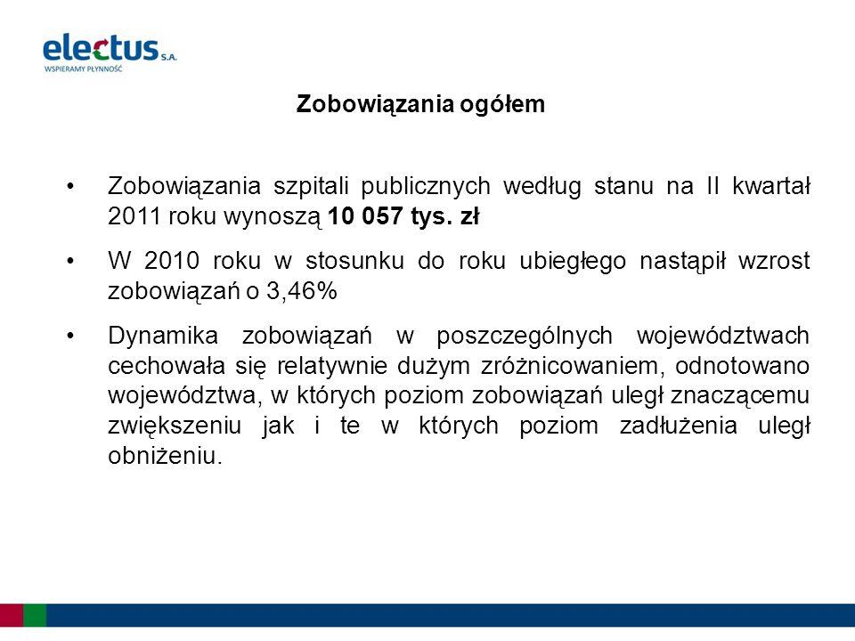 Zobowiązania szpitali publicznych według stanu na II kwartał 2011 roku wynoszą 10 057 tys.