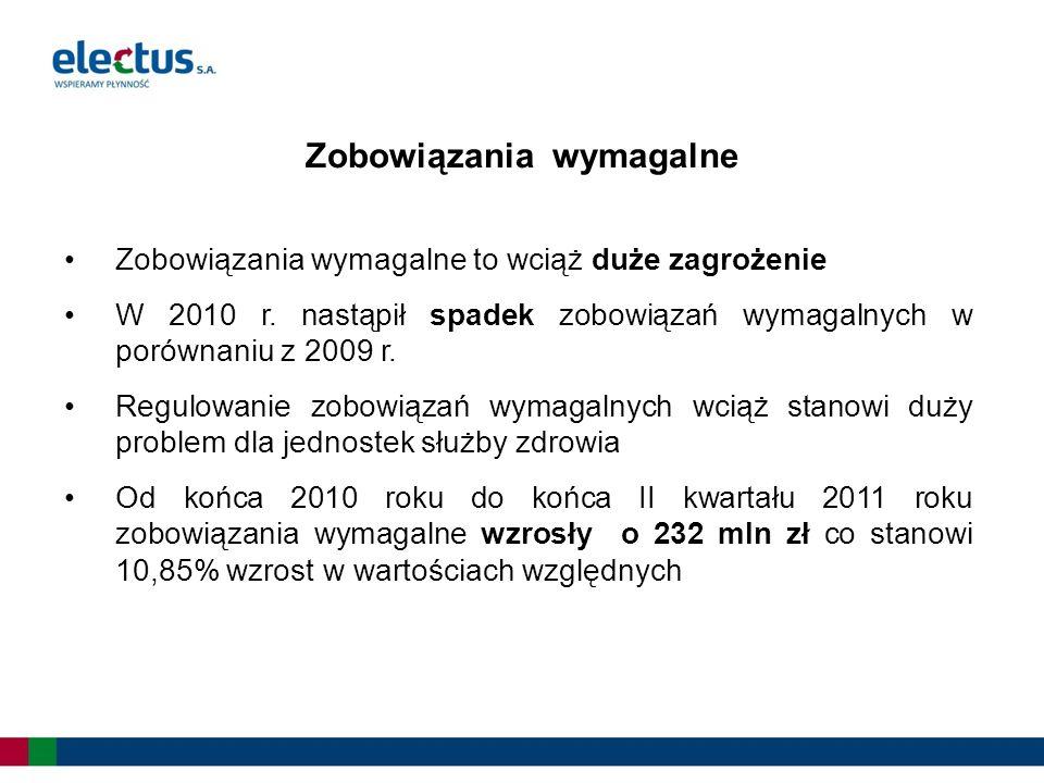 Zobowiązania wymagalne to wciąż duże zagrożenie W 2010 r.