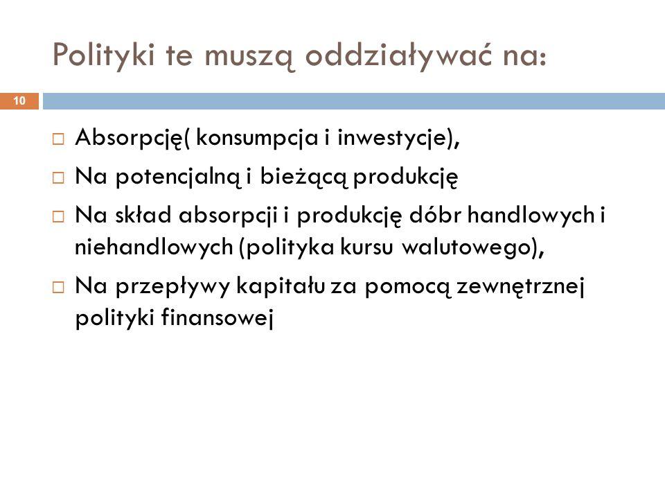 Polityki te muszą oddziaływać na: 10  Absorpcję( konsumpcja i inwestycje),  Na potencjalną i bieżącą produkcję  Na skład absorpcji i produkcję dóbr handlowych i niehandlowych (polityka kursu walutowego),  Na przepływy kapitału za pomocą zewnętrznej polityki finansowej