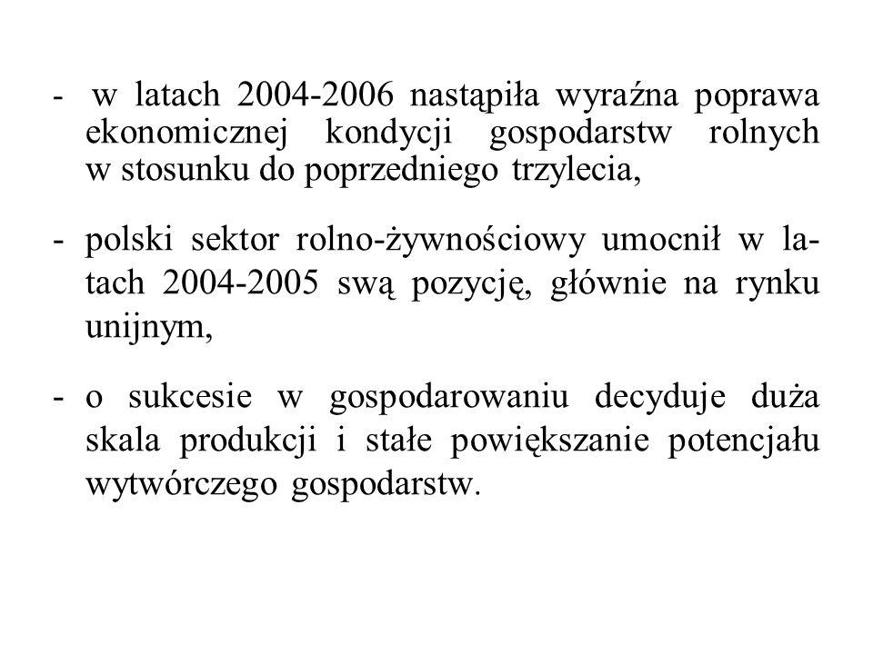 - w latach 2004-2006 nastąpiła wyraźna poprawa ekonomicznej kondycji gospodarstw rolnych w stosunku do poprzedniego trzylecia, -polski sektor rolno-żywnościowy umocnił w la- tach 2004-2005 swą pozycję, głównie na rynku unijnym, -o sukcesie w gospodarowaniu decyduje duża skala produkcji i stałe powiększanie potencjału wytwórczego gospodarstw.