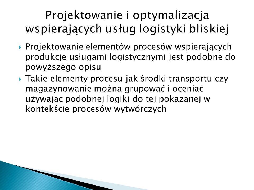 Projektowanie elementów procesów wspierających produkcje usługami logistycznymi jest podobne do powyższego opisu  Takie elementy procesu jak środki transportu czy magazynowanie można grupować i oceniać używając podobnej logiki do tej pokazanej w kontekście procesów wytwórczych