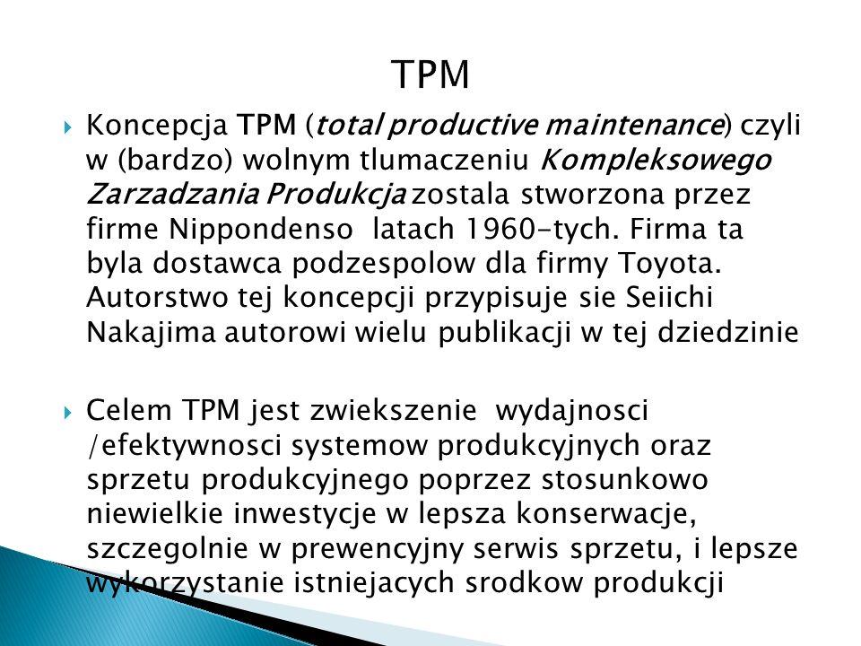  Koncepcja TPM (total productive maintenance) czyli w (bardzo) wolnym tlumaczeniu Kompleksowego Zarzadzania Produkcja zostala stworzona przez firme Nippondenso latach 1960-tych.