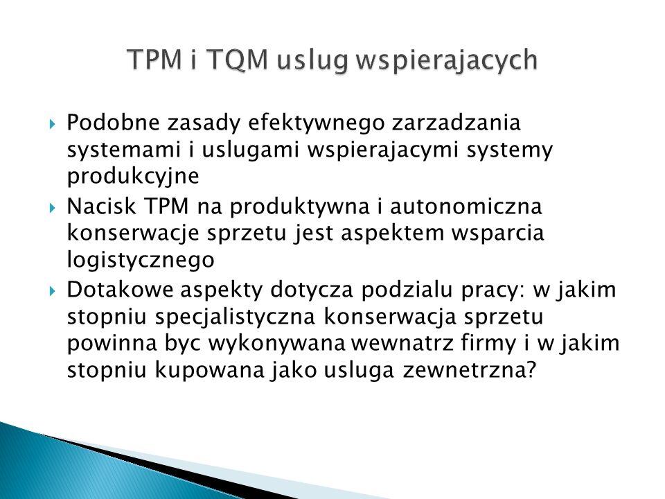  Podobne zasady efektywnego zarzadzania systemami i uslugami wspierajacymi systemy produkcyjne  Nacisk TPM na produktywna i autonomiczna konserwacje sprzetu jest aspektem wsparcia logistycznego  Dotakowe aspekty dotycza podzialu pracy: w jakim stopniu specjalistyczna konserwacja sprzetu powinna byc wykonywana wewnatrz firmy i w jakim stopniu kupowana jako usluga zewnetrzna