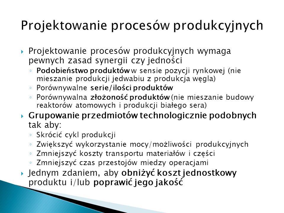  Projektowanie procesów produkcyjnych wymaga pewnych zasad synergii czy jedności ◦ Podobieństwo produktów w sensie pozycji rynkowej (nie mieszanie produkcji jedwabiu z produkcja węgla) ◦ Porównywalne serie/ilości produktów ◦ Porównywalna złożoność produktów (nie mieszanie budowy reaktorów atomowych i produkcji białego sera)  Grupowanie przedmiotów technologicznie podobnych tak aby: ◦ Skrócić cykl produkcji ◦ Zwiększyć wykorzystanie mocy/możliwości produkcyjnych ◦ Zmniejszyć koszty transportu materiałów i części ◦ Zmniejszyć czas przestojów miedzy operacjami  Jednym zdaniem, aby obniżyć koszt jednostkowy produktu i/lub poprawić jego jakość