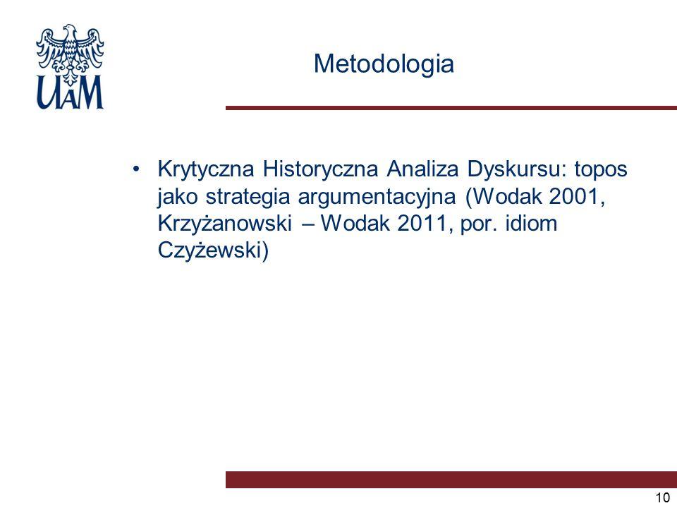 Metodologia Krytyczna Historyczna Analiza Dyskursu: topos jako strategia argumentacyjna (Wodak 2001, Krzyżanowski – Wodak 2011, por.
