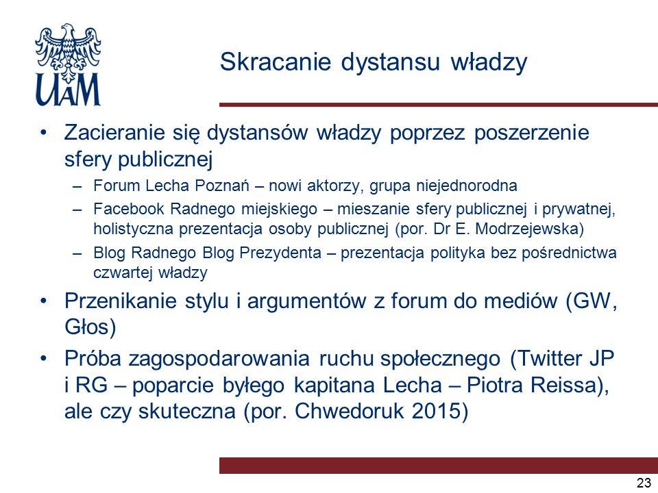 Skracanie dystansu władzy Zacieranie się dystansów władzy poprzez poszerzenie sfery publicznej –Forum Lecha Poznań – nowi aktorzy, grupa niejednorodna –Facebook Radnego miejskiego – mieszanie sfery publicznej i prywatnej, holistyczna prezentacja osoby publicznej (por.