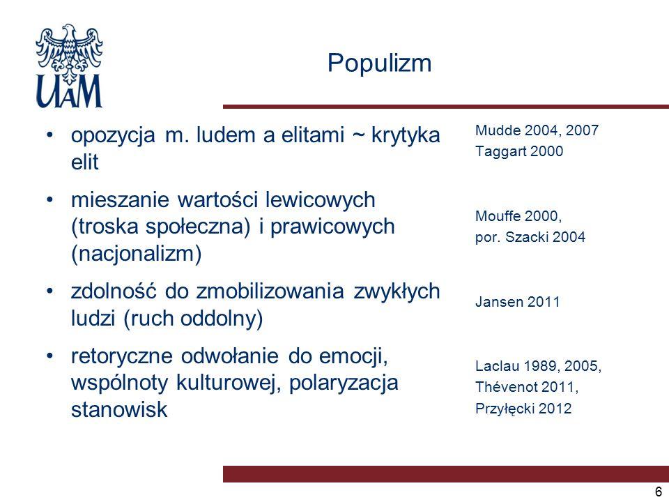 Populizm opozycja m.