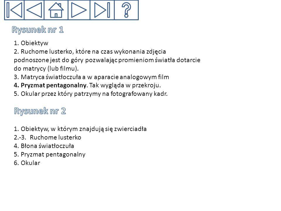 1.Obiektyw 2.